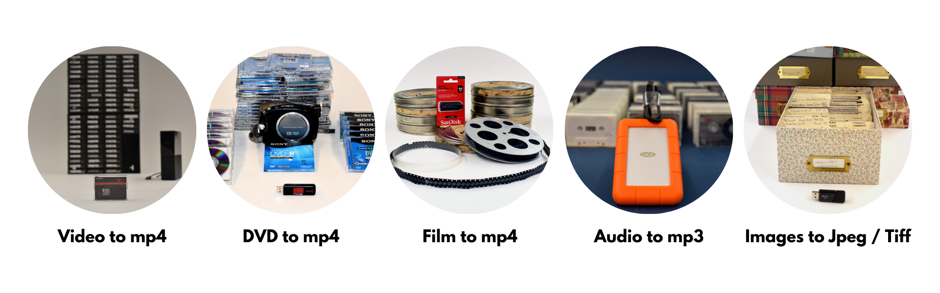 Audio Video Film Conversion to Digital Services