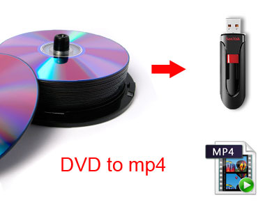 convert dvd to mp4 file